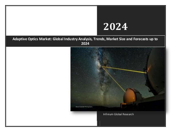 IGR Adaptive Optics Market
