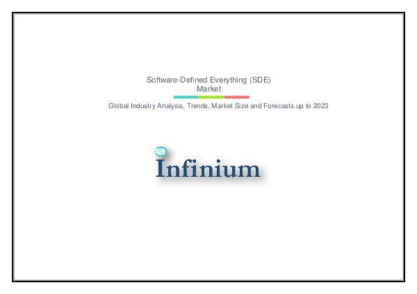 Software-Defined Everything (SDE) Market
