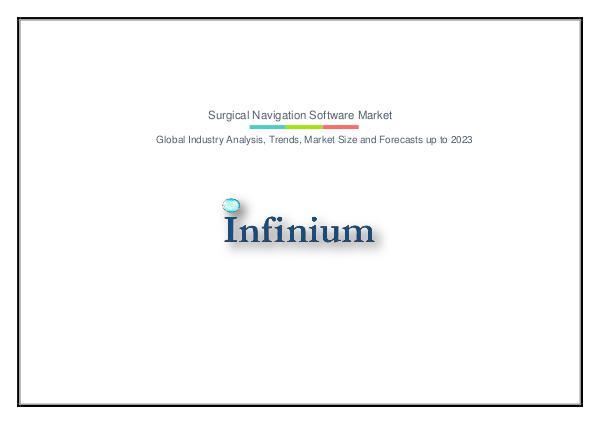 Surgical Navigation Software Market