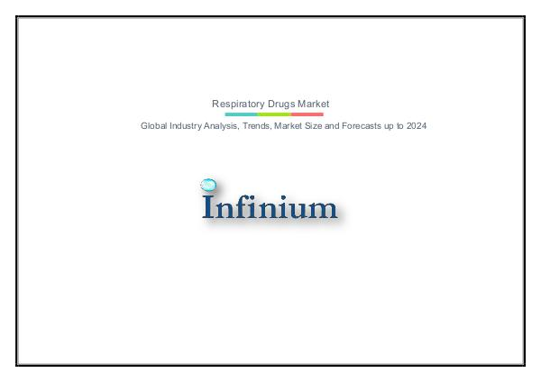 Infinium Global Research Respiratory Drugs Market