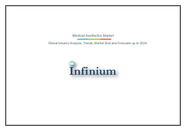 Infinium Global Research Medical Aesthetics Market