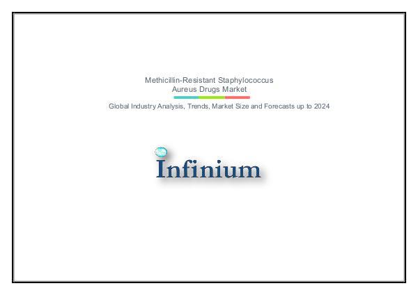 Infinium Global Research Methicillin-Resistant Staphylococcus Aureus Drugs