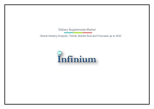 Infinium Global Research Dietary Supplements Market