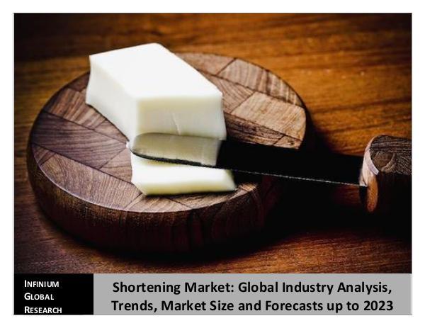 Infinium Global Research Shortening Market