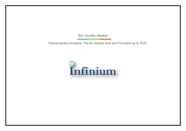 Infinium Global Research Bio Vanillin Market