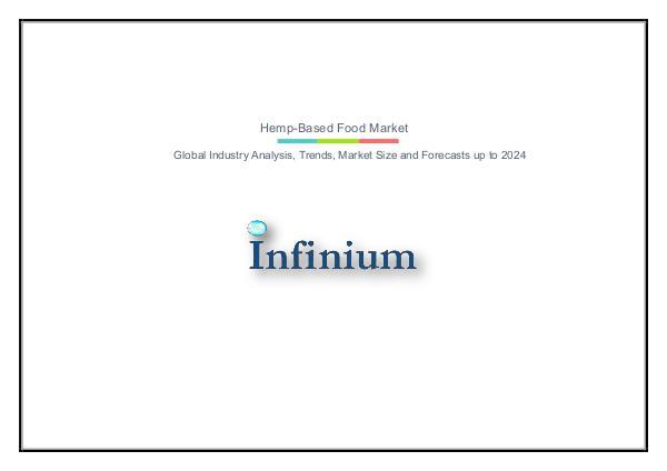 Infinium Global Research Hemp-Based Food Market