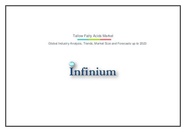 Tallow Fatty Acids Market