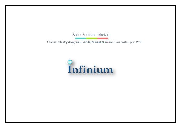 Sulfur Fertilizers Market