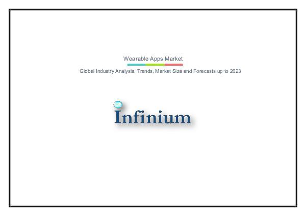 Wearable Apps Market