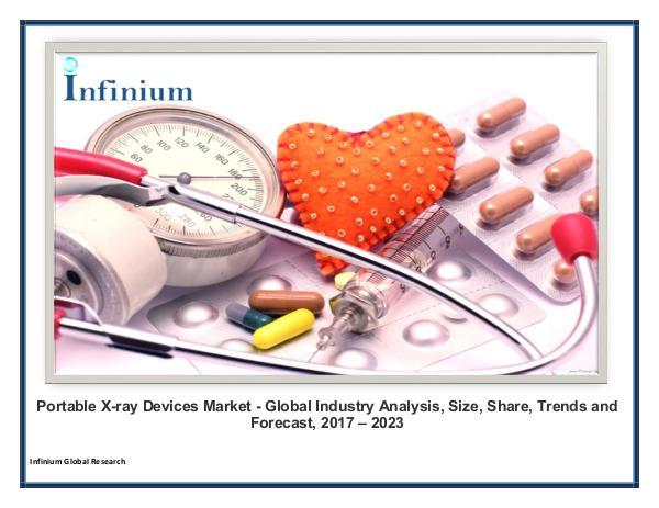 Portable X-ray Devices Market