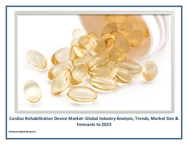 Cardiac Rehabilitation Device Market