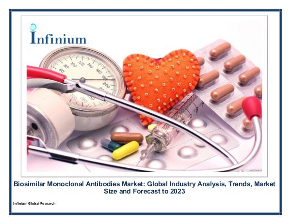 Biosimilar Monoclonal Antibodies Market