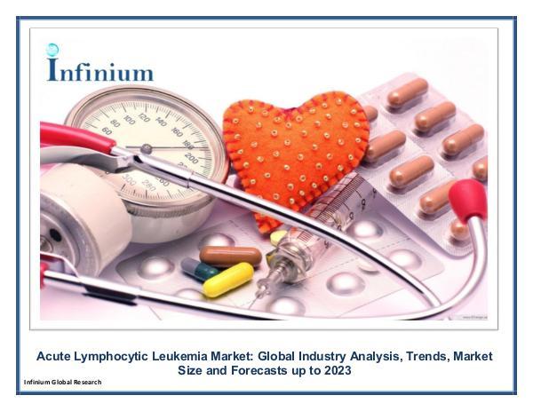 Infinium Global Research Acute Lymphocytic Leukemia Market