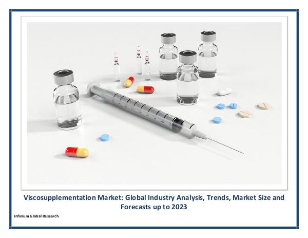 Infinium Global Research Viscosupplementation Market