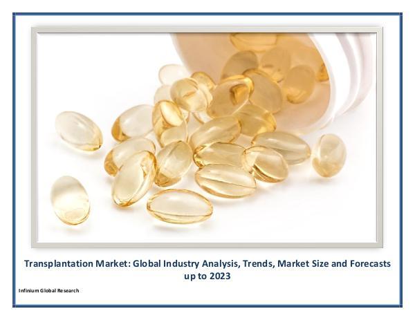 Infinium Global Research Transplantation Market