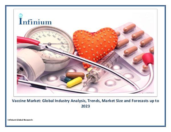 Infinium Global Research Vaccine Market