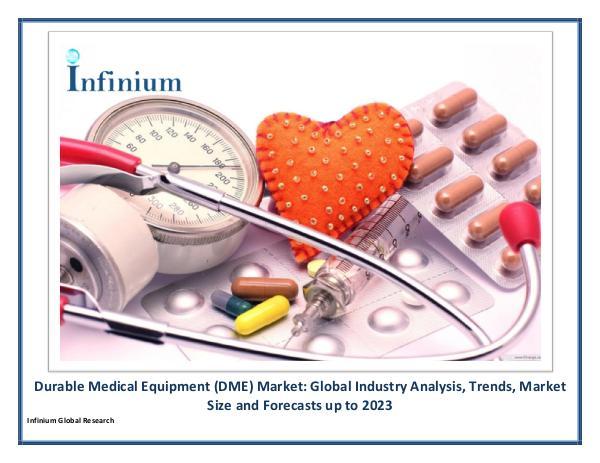 Durable Medical Equipment (DME) Market