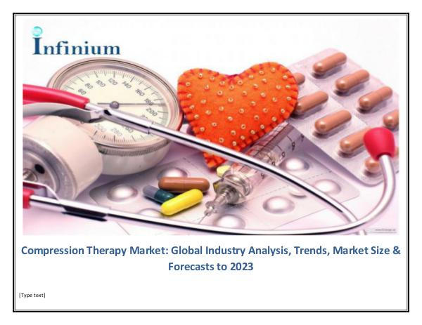 Infinium Global Research Compression Therapy Market
