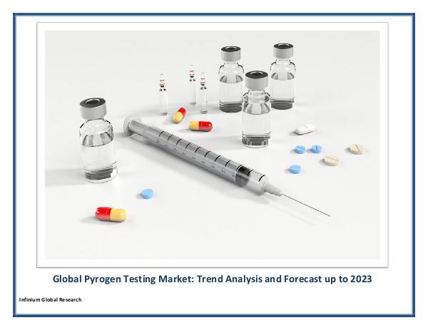 Infinium Global Research Pyrogen Testing Market