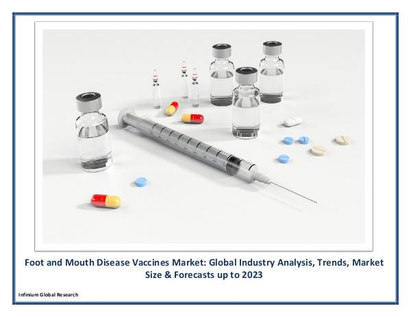Foot and Mouth Disease Vaccines Market