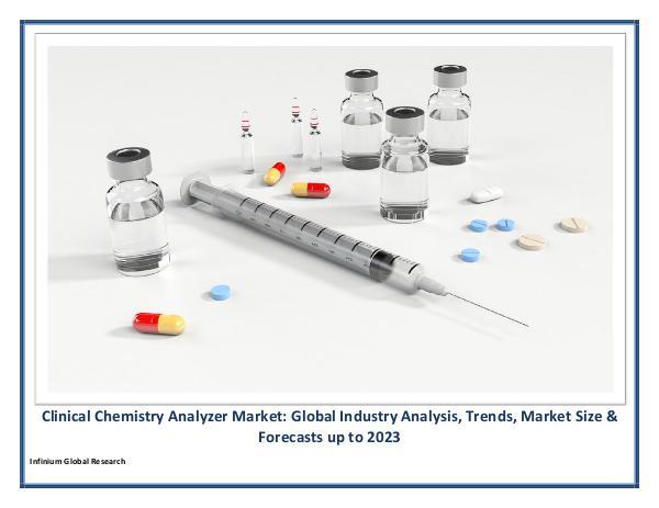 Clinical Chemistry Analyzer Market