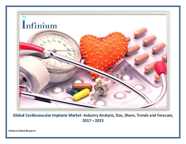 Cardiovascular Implants Market