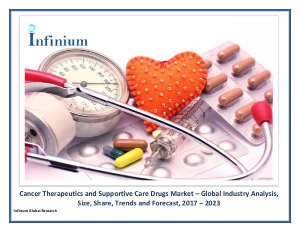Cancer Therapeutics and Supportive Care Drugs Mark