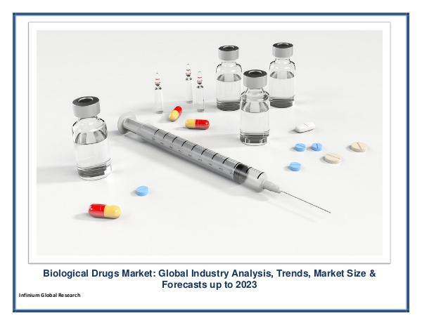 Biological Drugs Market