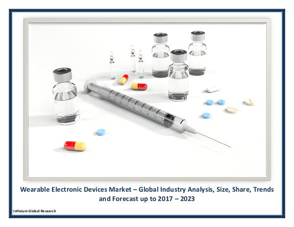Wearable Electronic Devices Market