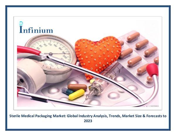 Sterile Medical Packaging Market