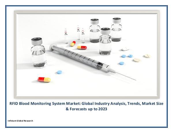 RFID Blood Monitoring System Market