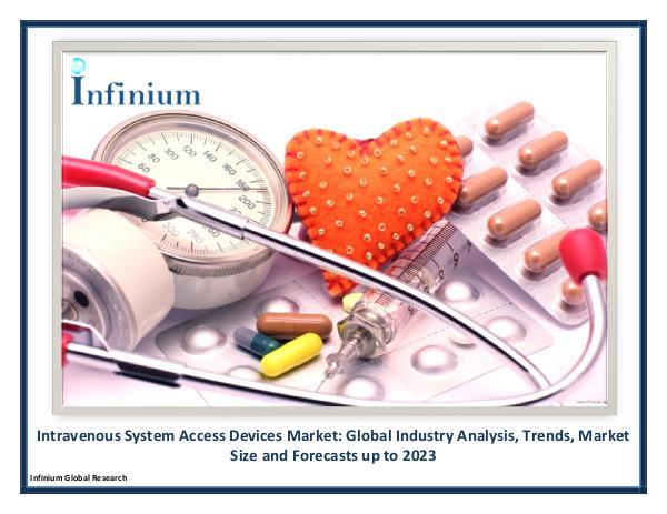 Intravenous System Access Devices Market