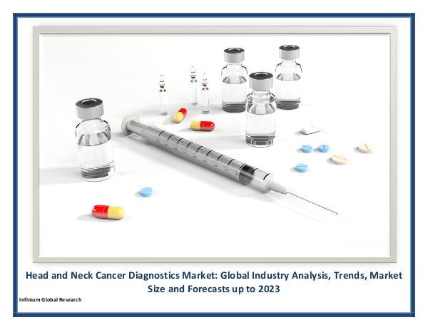 Head and Neck Cancer Diagnostics Market