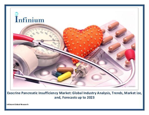 Exocrine Pancreatic Insufficiency Market