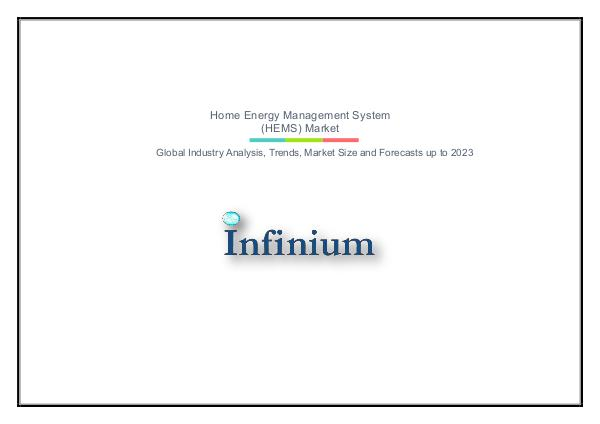 Home Energy Management System (HEMS) Market