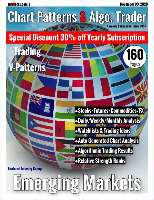 Chart Patterns & Algo. Trader November 09, 2020