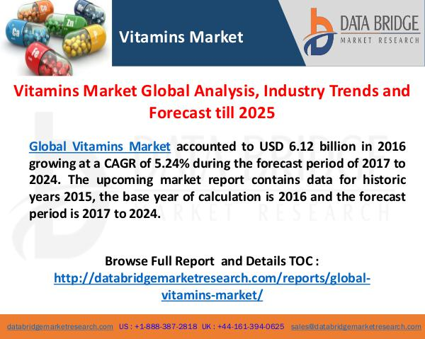 Vitamins Market Industry Outlook And Forecasts By 2024 2018