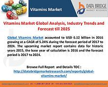 Vitamins Market Industry Outlook And Forecasts By 2024