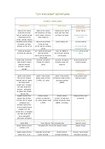 doogma guide for teachers