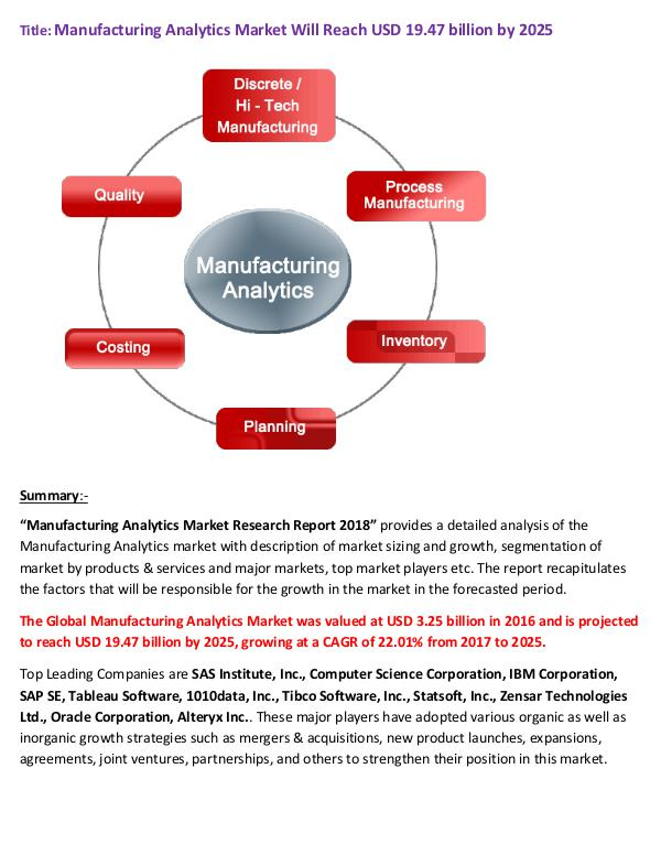 Research Report Manufacturing Analytics Market Will Reach USD 19.4