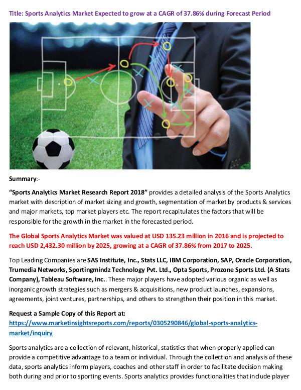 Sports Analytics Market Expected to grow at a CAGR