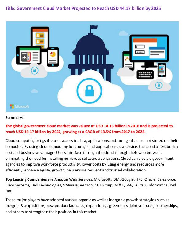 Government Cloud Market Projected to Reach USD 44.
