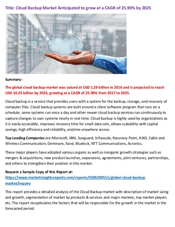Cloud Backup Market Anticipated to grow at a CAGR