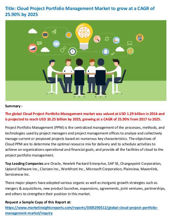 Cloud Project Portfolio Management Market to grow