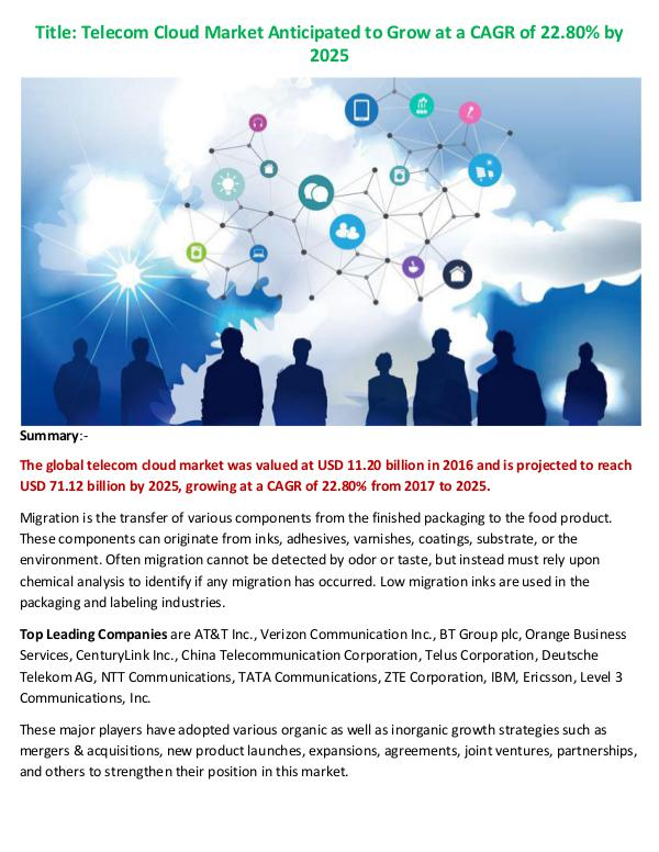Telecom Cloud Market Anticipated to Grow at a CAGR