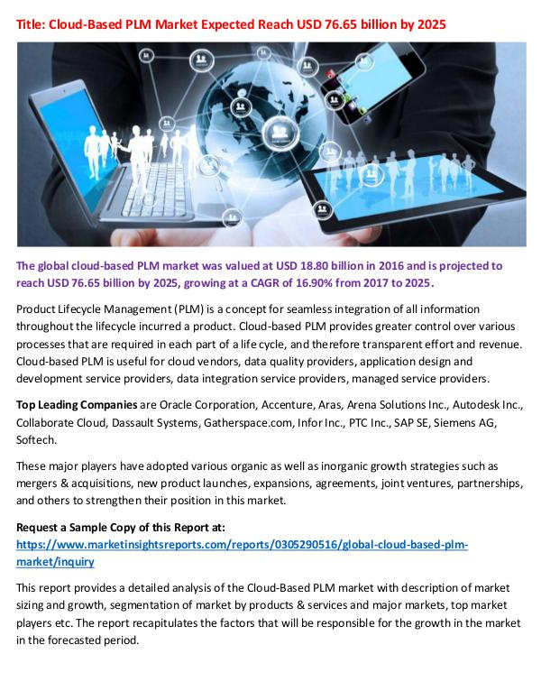 Cloud-Based PLM Market Expected Reach USD 76.65 bi