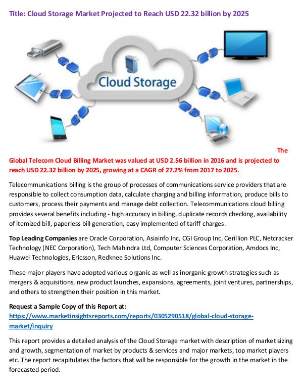 Cloud Storage Market Projected to Reach USD 22.32