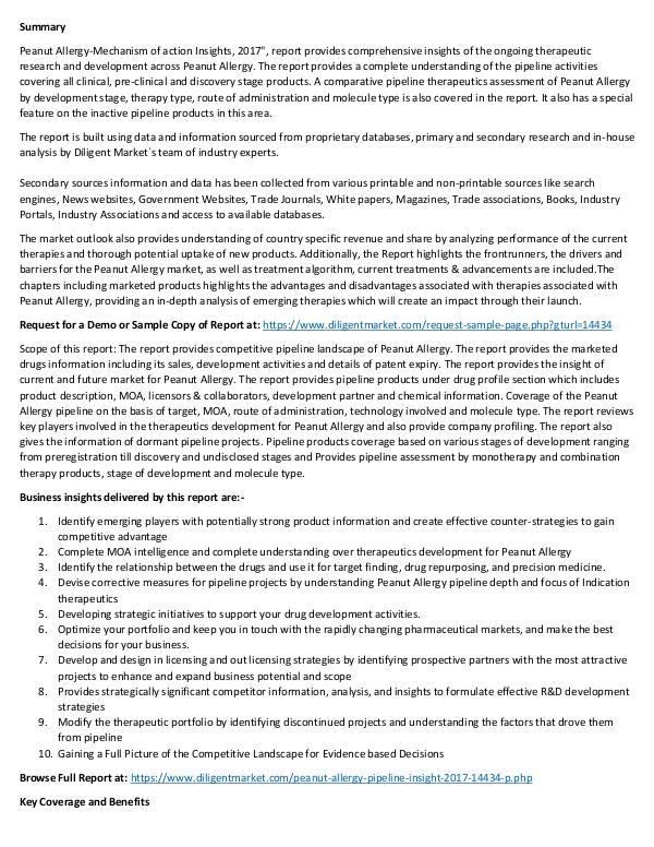 Market Research Peanut Allergy (1)