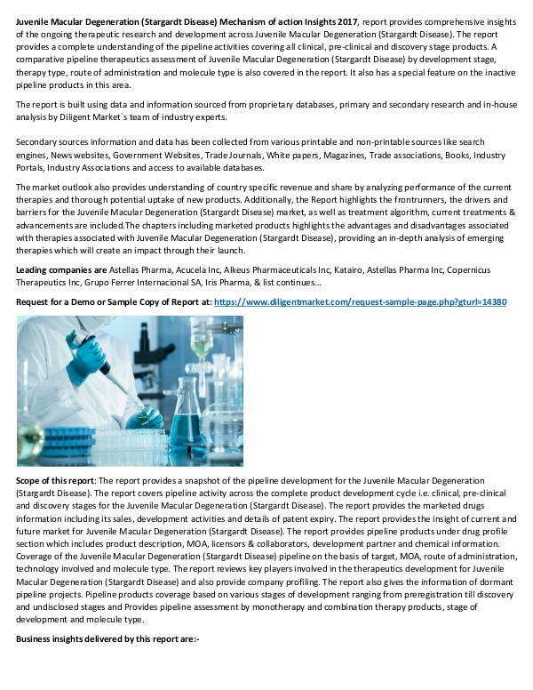 Market Research Juvenile Macular Degeneration (Stargardt Disease)