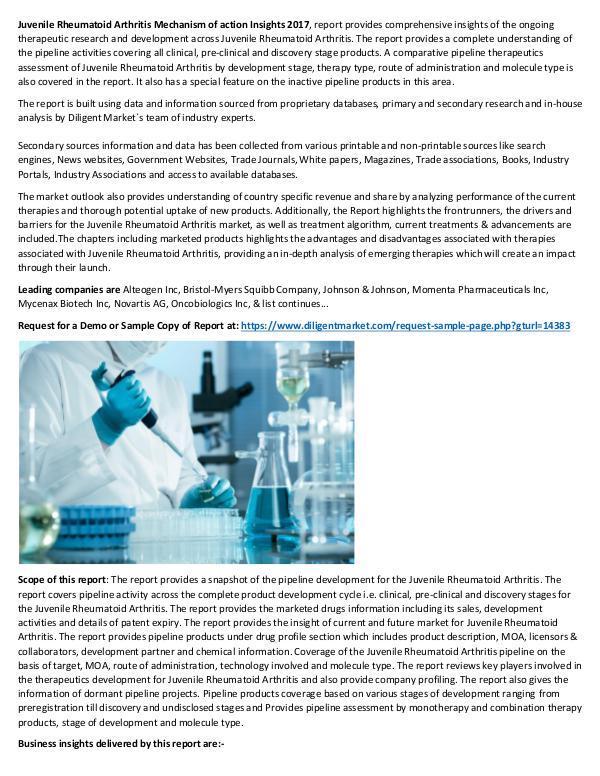 Market Research Juvenile Rheumatoid Arthritis